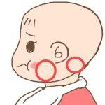 おたふく風邪で腫れる場所を詳しく解説!顎、耳、リンパは腫れる?